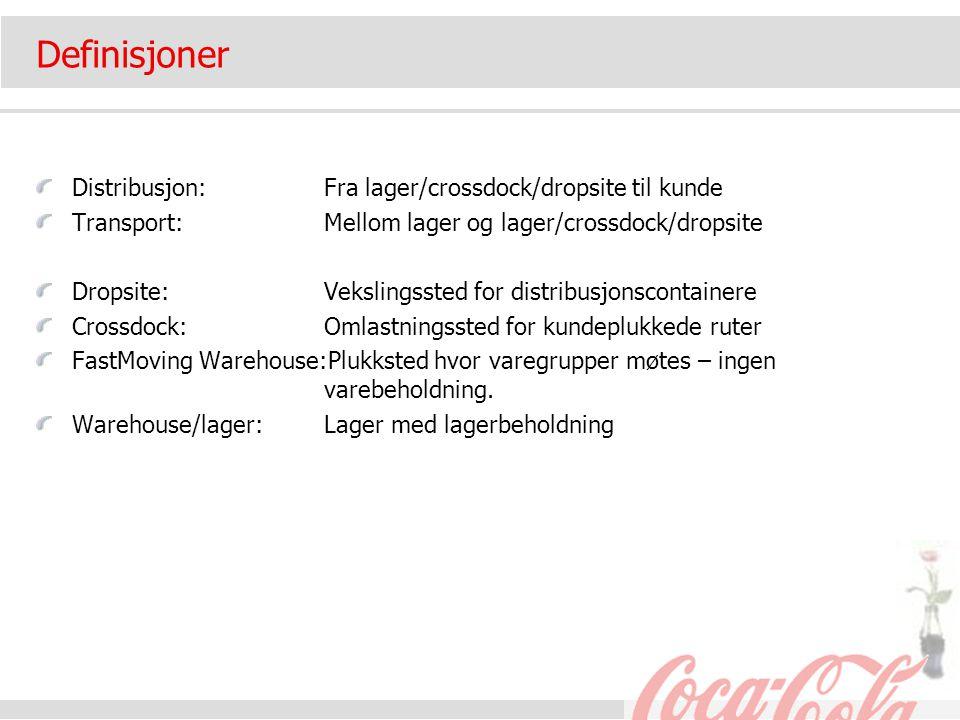 Definisjoner Distribusjon: Fra lager/crossdock/dropsite til kunde