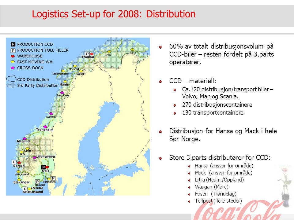Logistics Set-up for 2008: Distribution