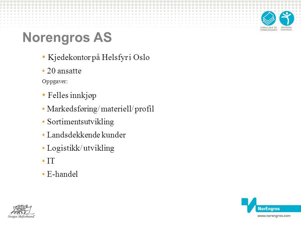 Norengros AS Kjedekontor på Helsfyr i Oslo Felles innkjøp 20 ansatte