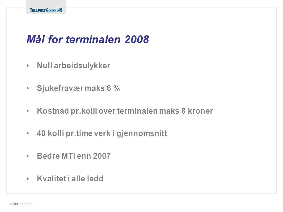 Mål for terminalen 2008 Null arbeidsulykker Sjukefravær maks 6 %