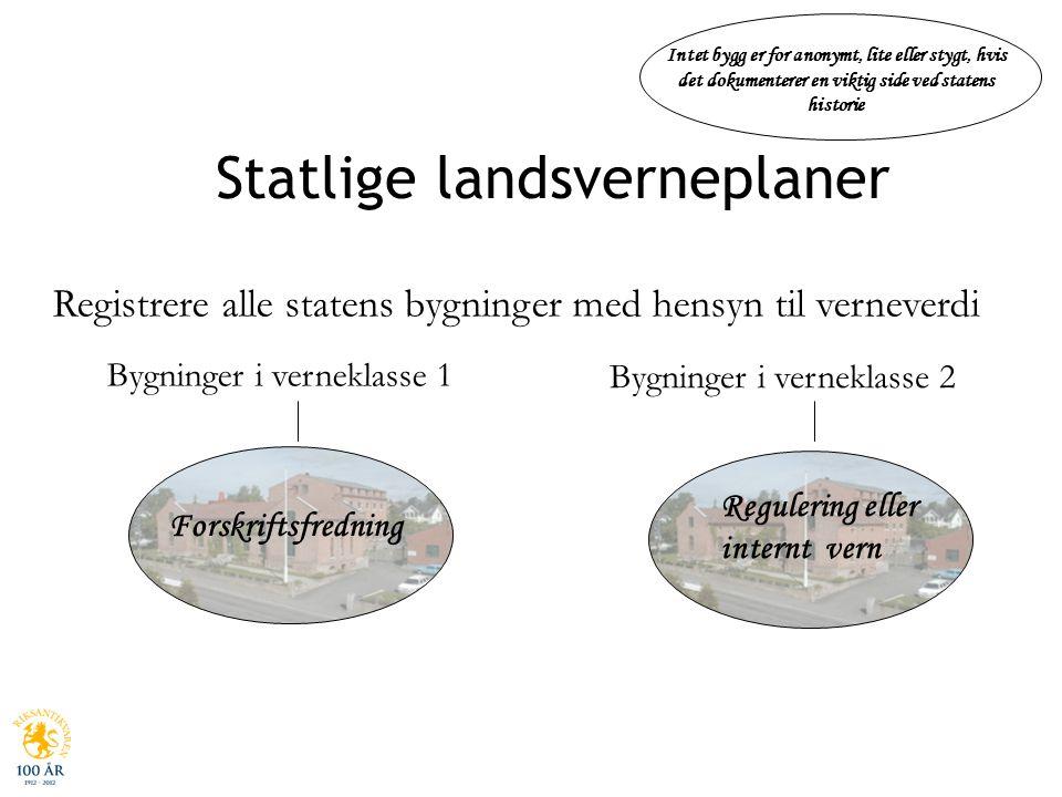 Statlige landsverneplaner