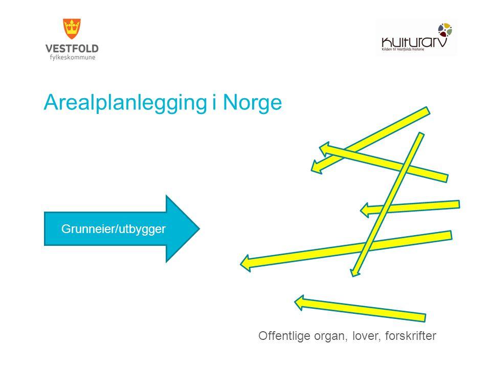 Arealplanlegging i Norge