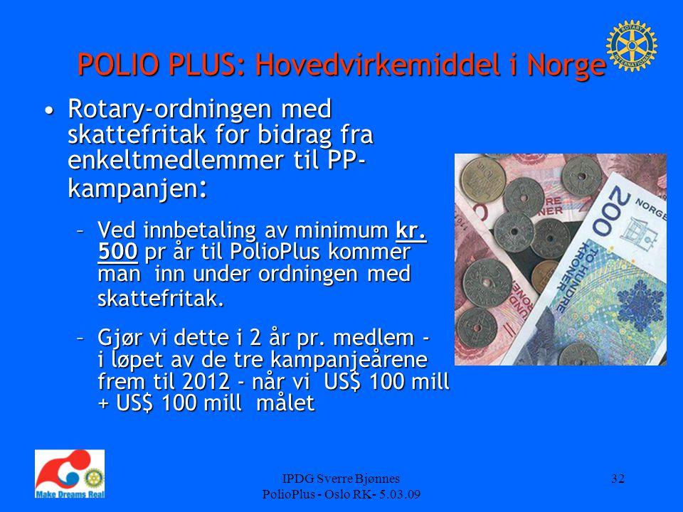 POLIO PLUS: Hovedvirkemiddel i Norge