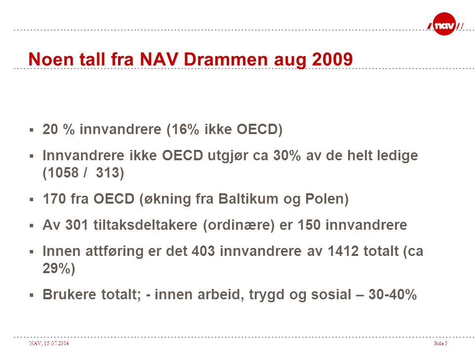 Noen tall fra NAV Drammen aug 2009