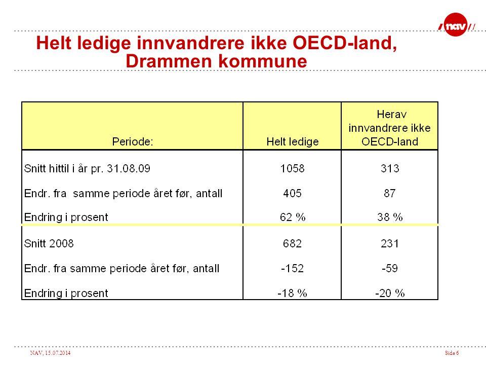 Helt ledige innvandrere ikke OECD-land, Drammen kommune