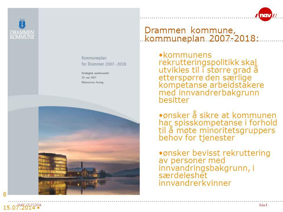 Drammen kommune, kommuneplan 2007-2018: