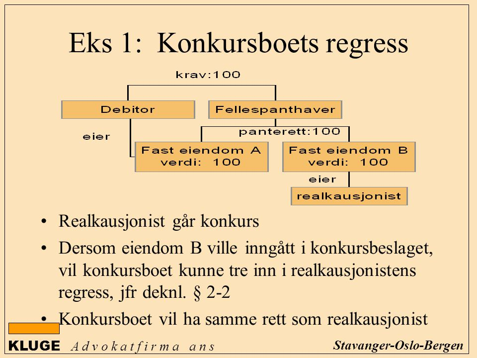 Eks 1: Konkursboets regress