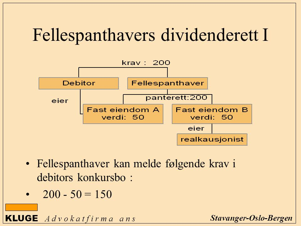Fellespanthavers dividenderett I