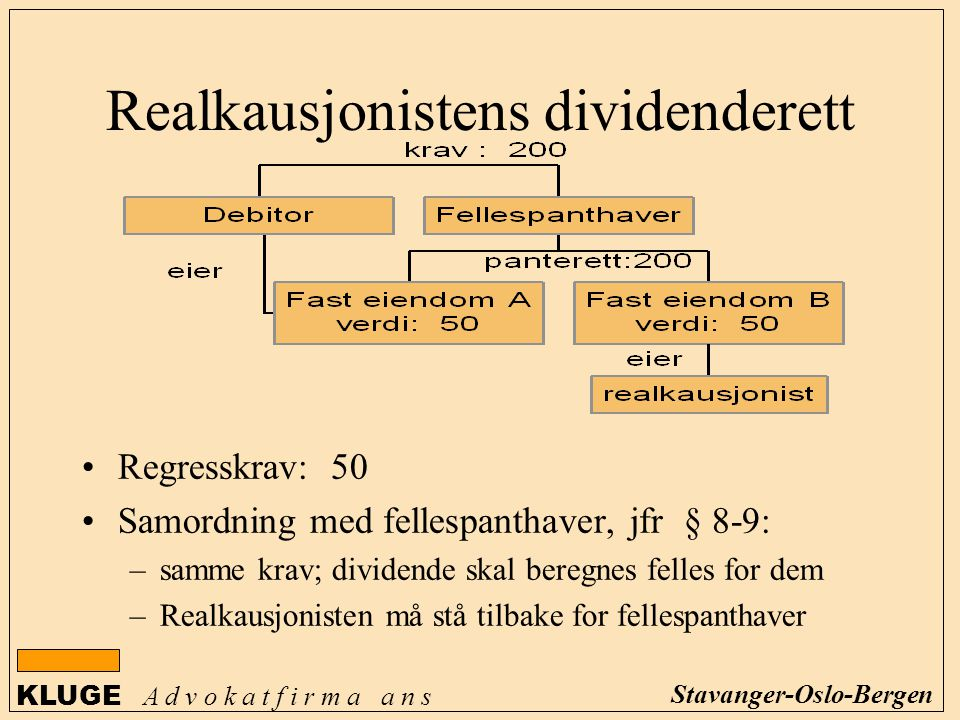 Realkausjonistens dividenderett