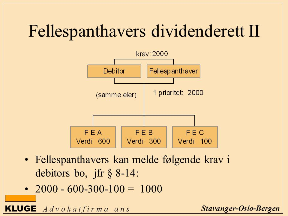 Fellespanthavers dividenderett II