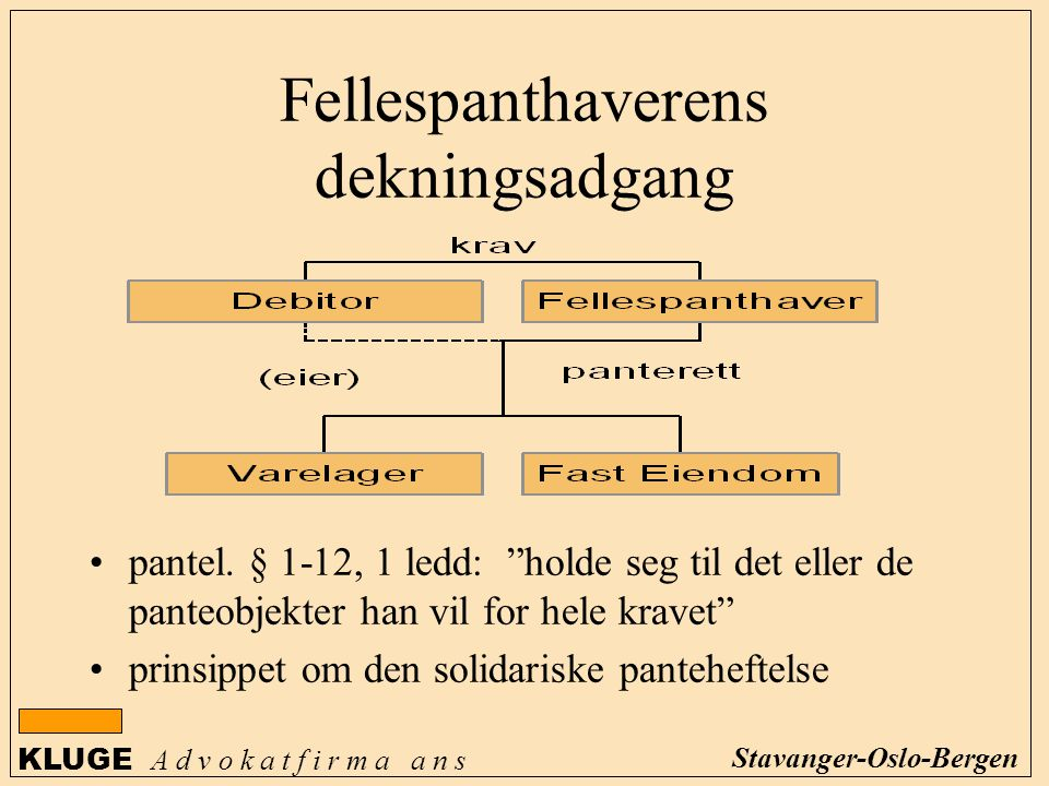 Fellespanthaverens dekningsadgang