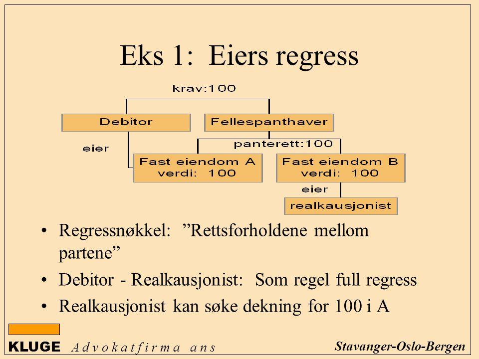 Eks 1: Eiers regress Regressnøkkel: Rettsforholdene mellom partene