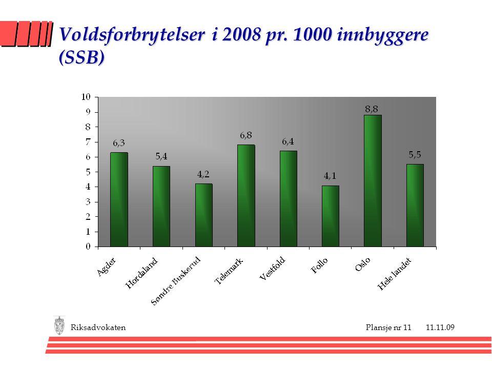Voldsforbrytelser i 2008 pr. 1000 innbyggere (SSB)