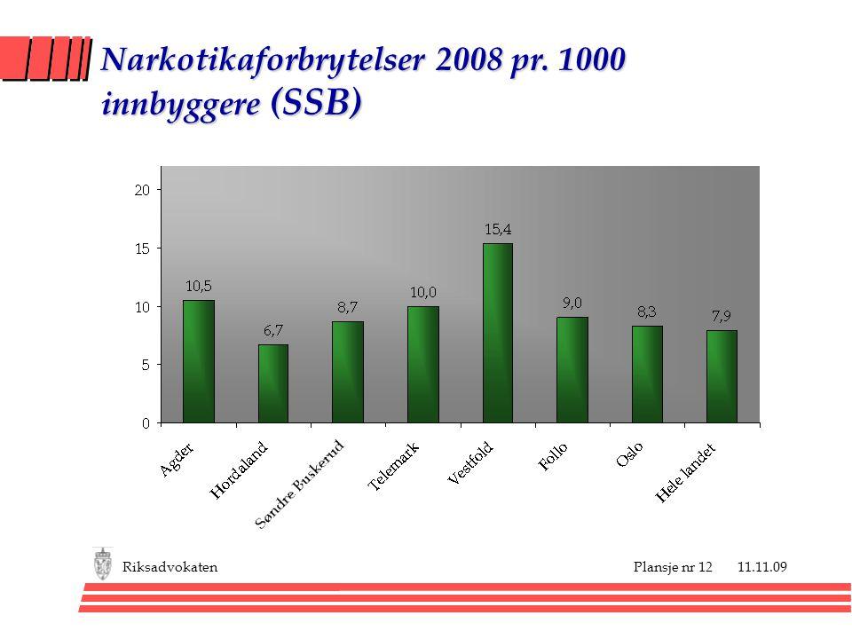 Narkotikaforbrytelser 2008 pr. 1000 innbyggere (SSB)