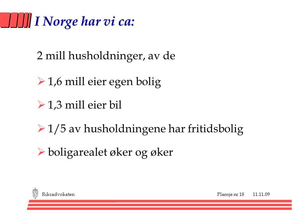 I Norge har vi ca: 2 mill husholdninger, av de