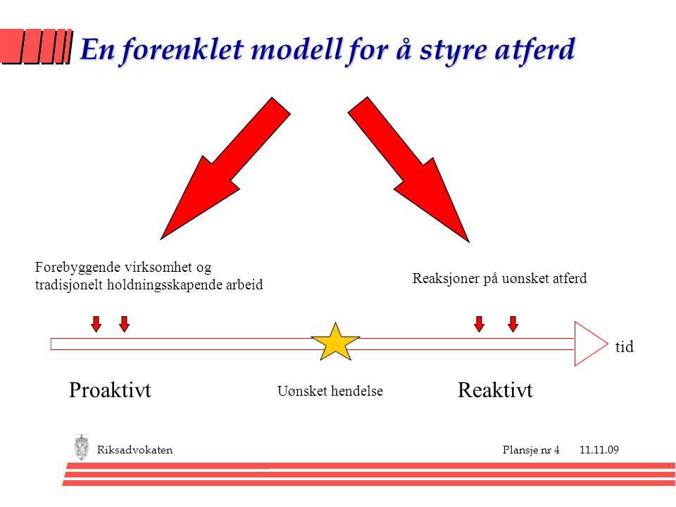 En forenklet modell for å styre atferd