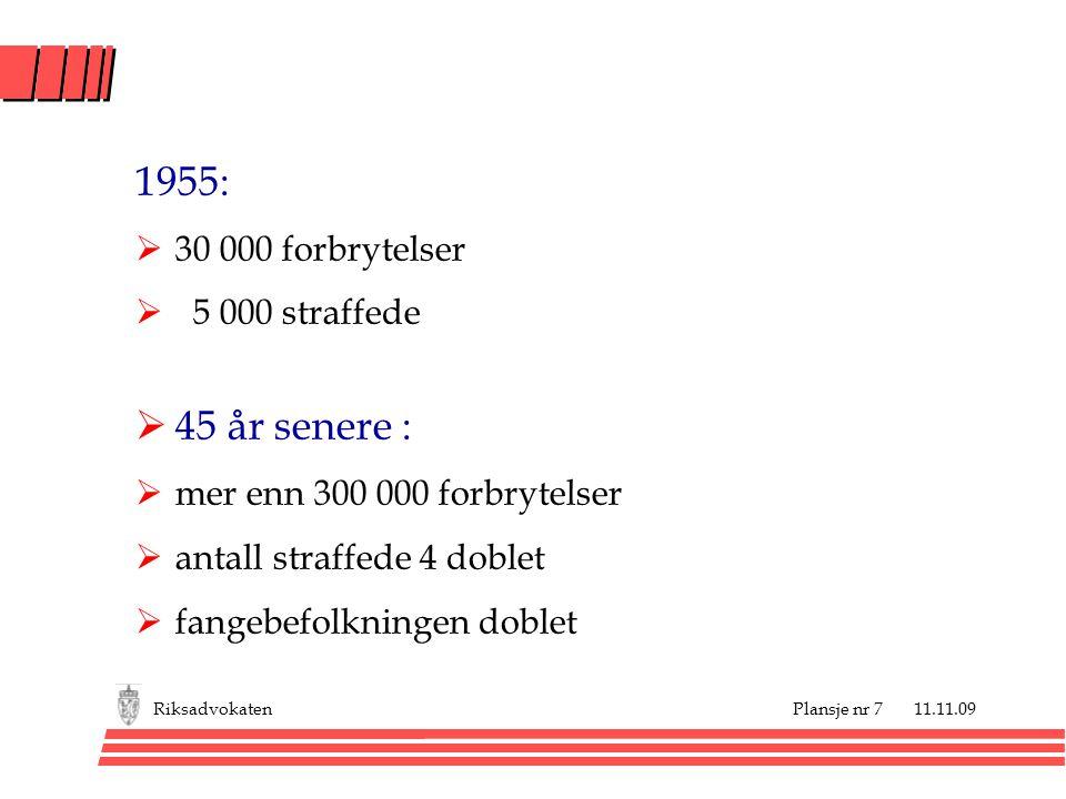 1955: 45 år senere : 30 000 forbrytelser 5 000 straffede