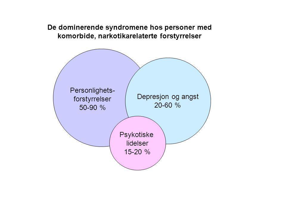 Personlighets-forstyrrelser 50-90 %