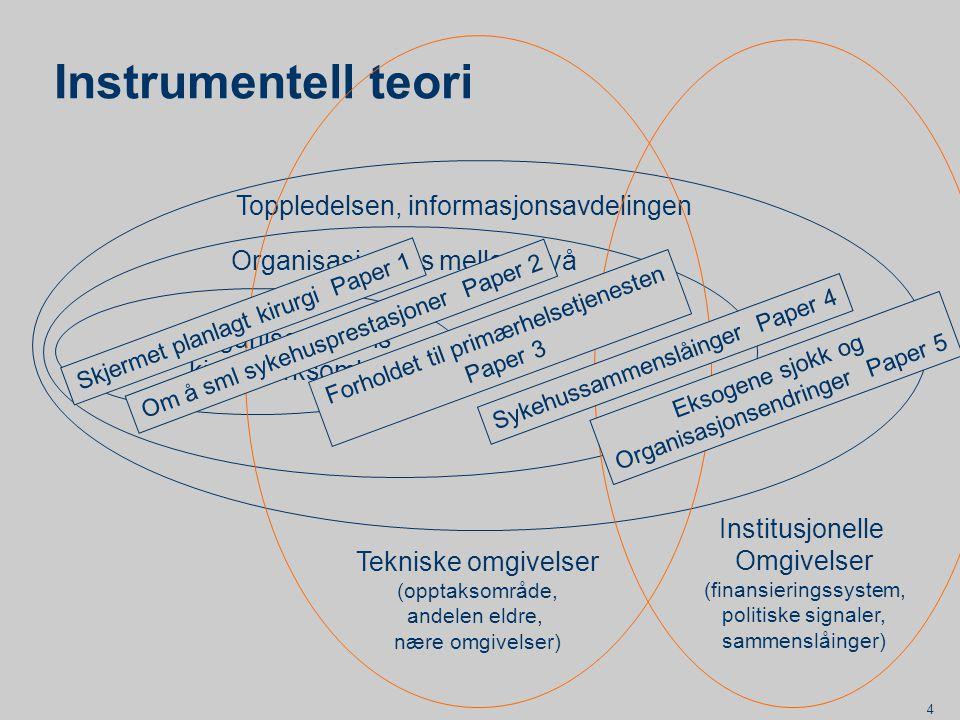 Instrumentell teori Toppledelsen, informasjonsavdelingen