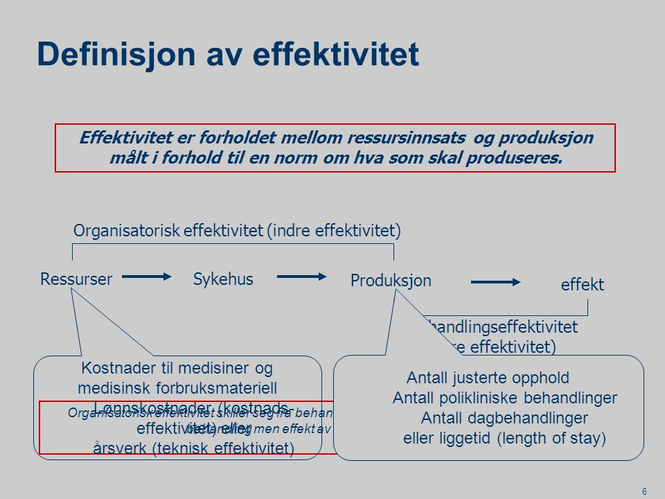 Definisjon av effektivitet