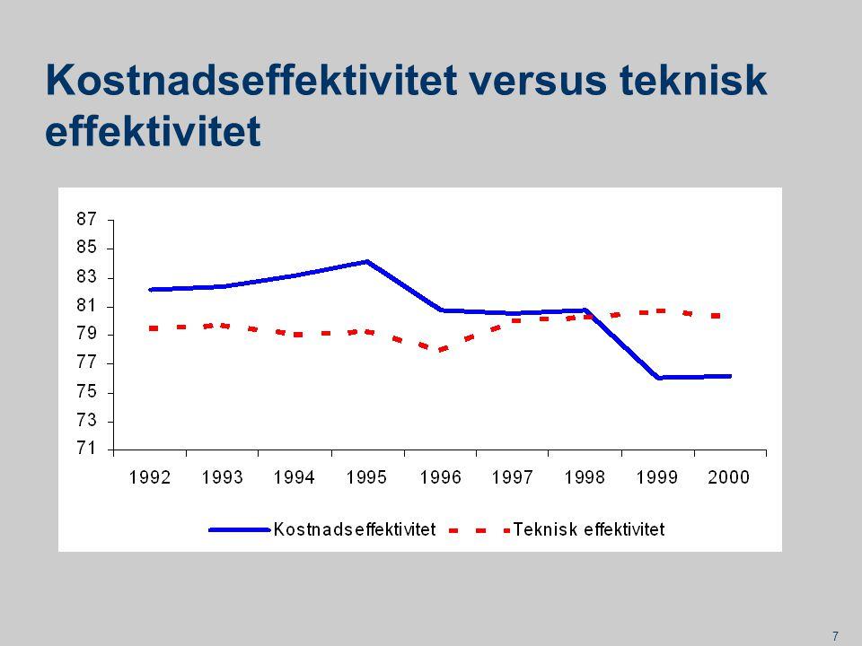 Kostnadseffektivitet versus teknisk effektivitet