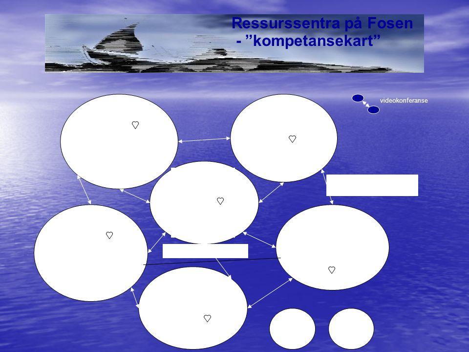 Ressurssentra på Fosen - kompetansekart