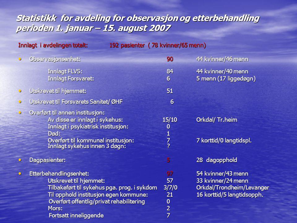 Statistikk for avdeling for observasjon og etterbehandling perioden 1