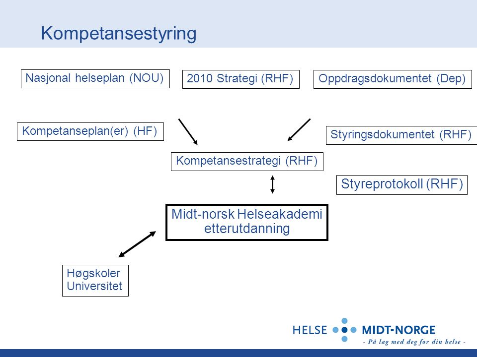 Midt-norsk Helseakademi