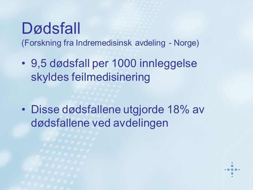 Dødsfall (Forskning fra Indremedisinsk avdeling - Norge)
