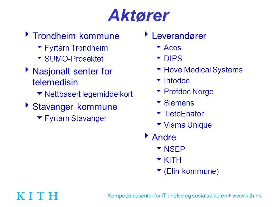 Aktører Trondheim kommune Leverandører