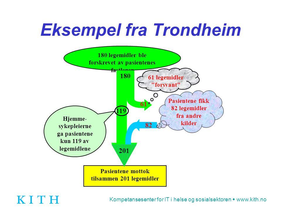 Eksempel fra Trondheim