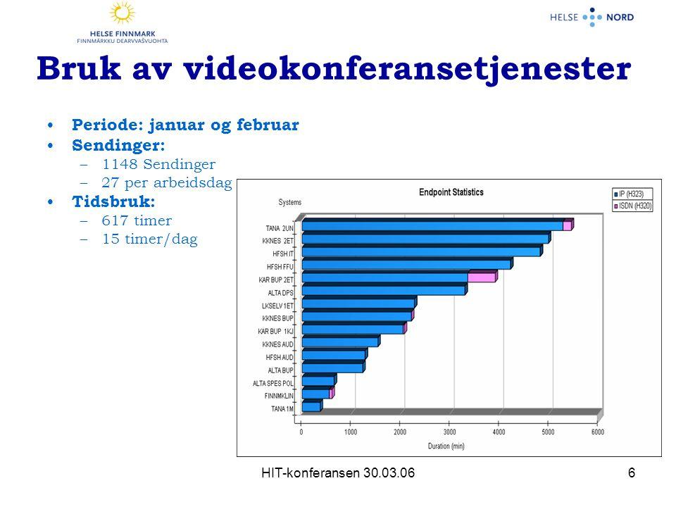 Bruk av videokonferansetjenester