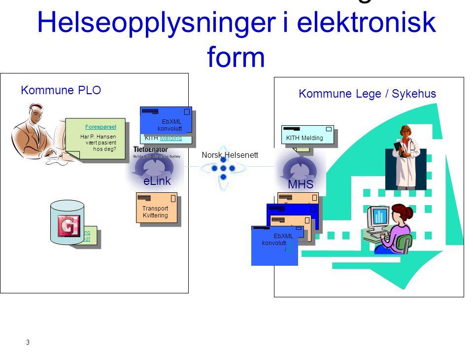 Standardisert overføring av Helseopplysninger i elektronisk form