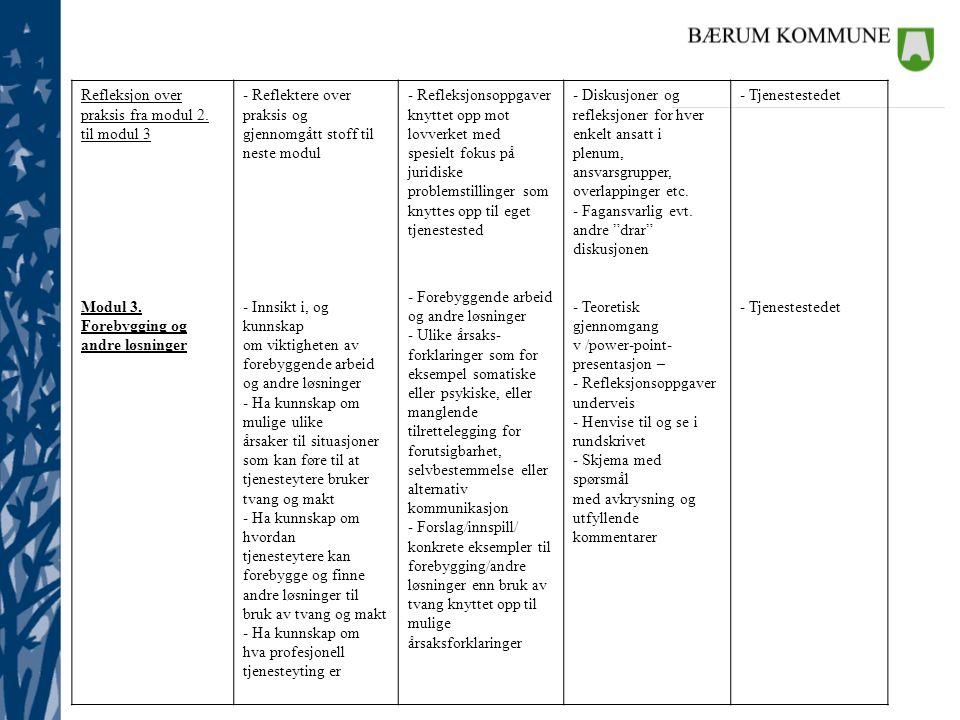 Refleksjon over praksis fra modul 2. til modul 3. Modul 3. Forebygging og. andre løsninger. - Reflektere over.