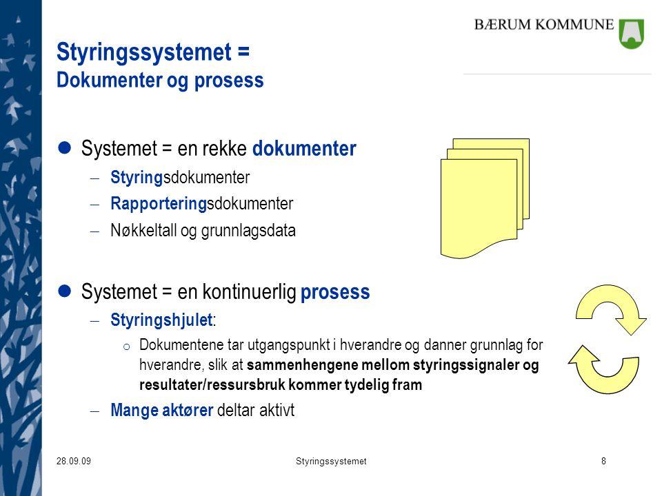 Styringssystemet = Dokumenter og prosess