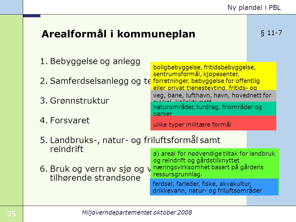 Arealformål i kommuneplan