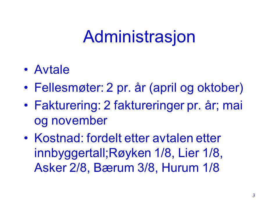 Administrasjon Avtale Fellesmøter: 2 pr. år (april og oktober)