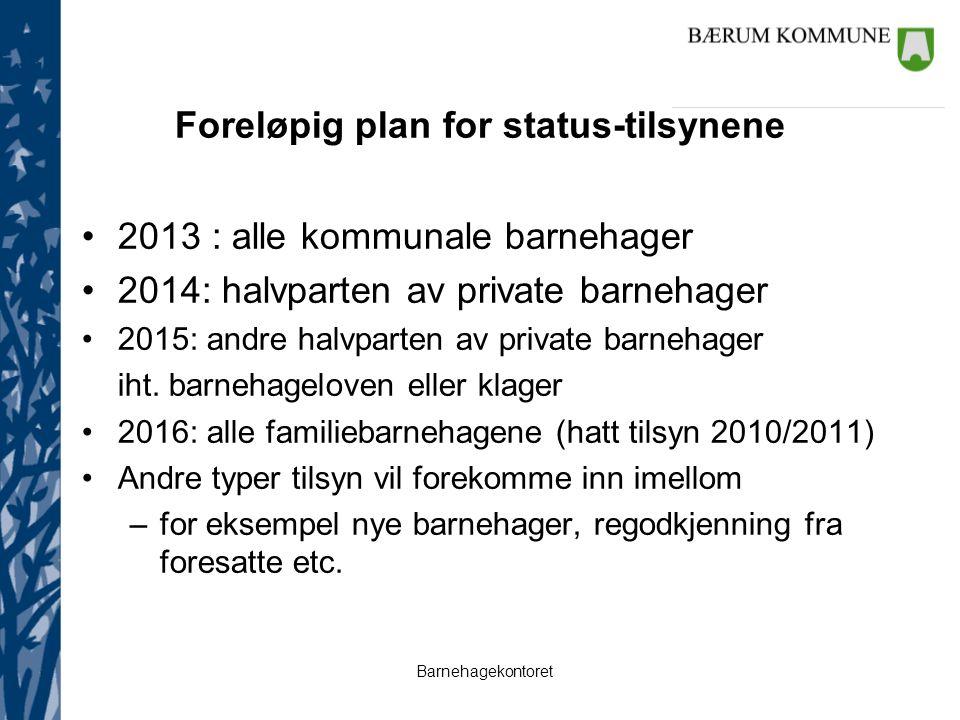 Foreløpig plan for status-tilsynene