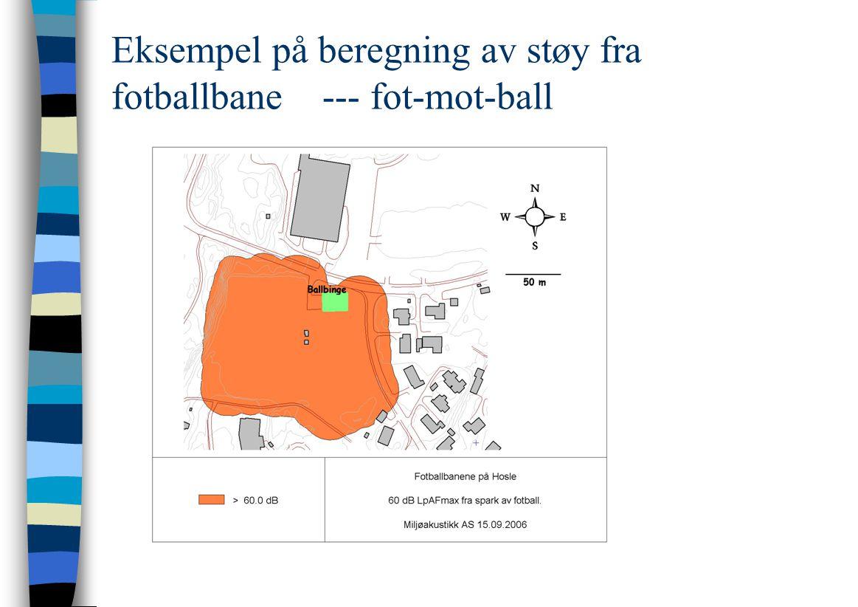 Eksempel på beregning av støy fra fotballbane --- fot-mot-ball