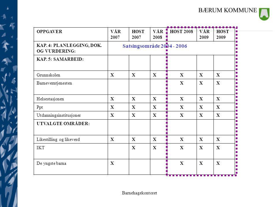 Satsingsområde 2004 - 2006 OPPGAVER VÅR 2007 HØST 2007 VÅR 2008