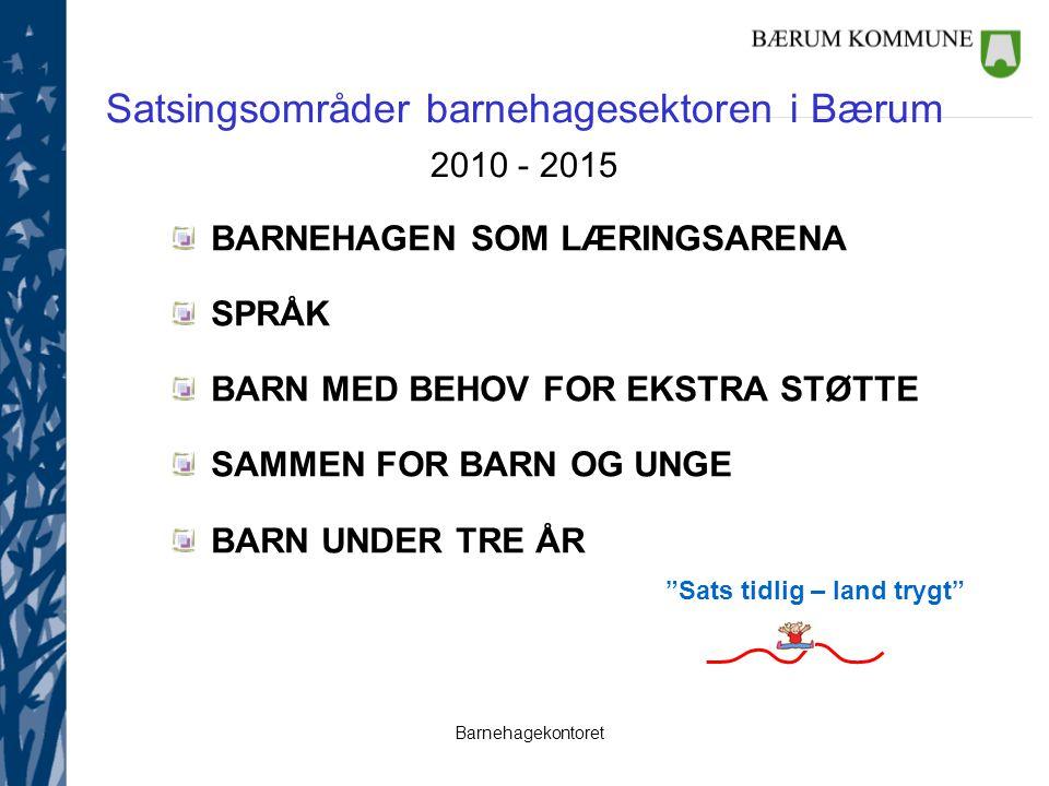 Satsingsområder barnehagesektoren i Bærum 2010 - 2015