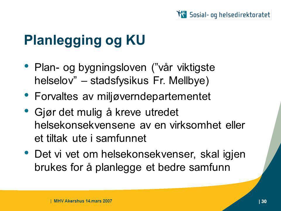 Planlegging og KU Plan- og bygningsloven ( vår viktigste helselov – stadsfysikus Fr. Mellbye) Forvaltes av miljøverndepartementet.
