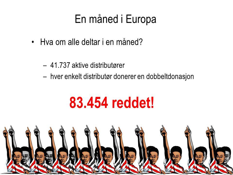 83.454 reddet! En måned i Europa Hva om alle deltar i en måned