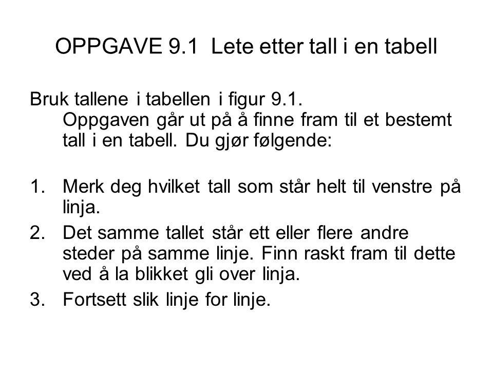 OPPGAVE 9.1 Lete etter tall i en tabell