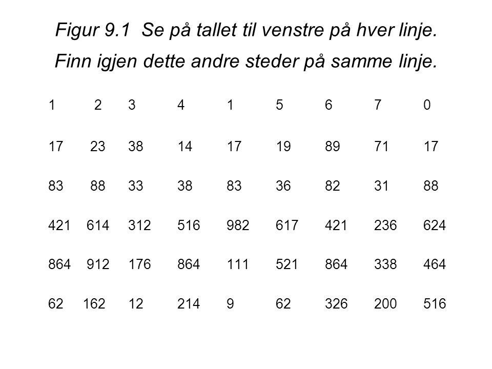 Figur 9. 1 Se på tallet til venstre på hver linje