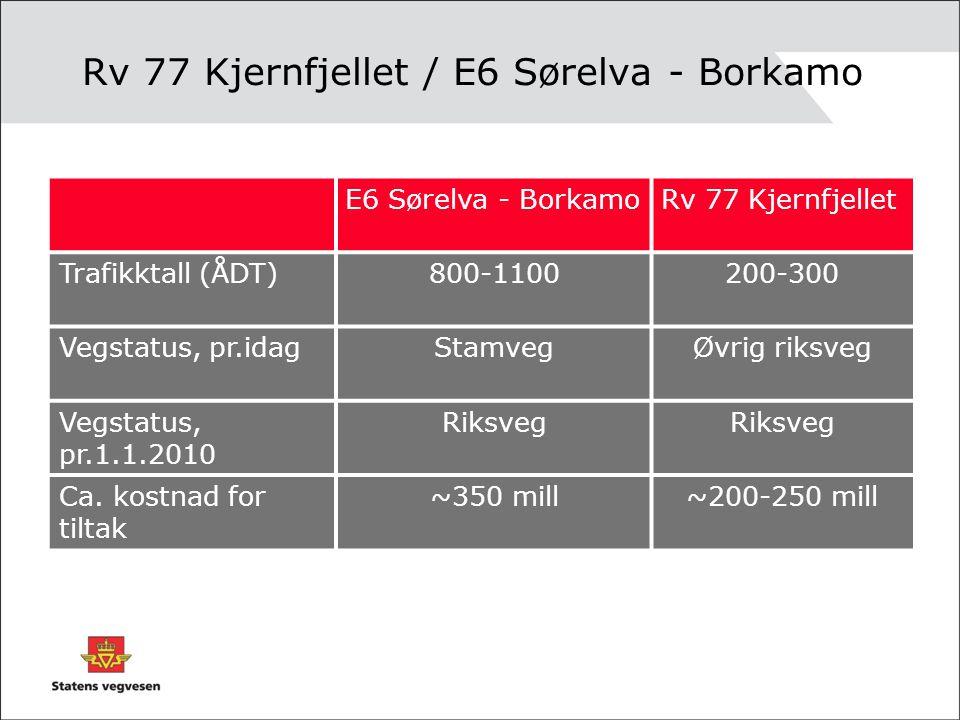 Rv 77 Kjernfjellet / E6 Sørelva - Borkamo