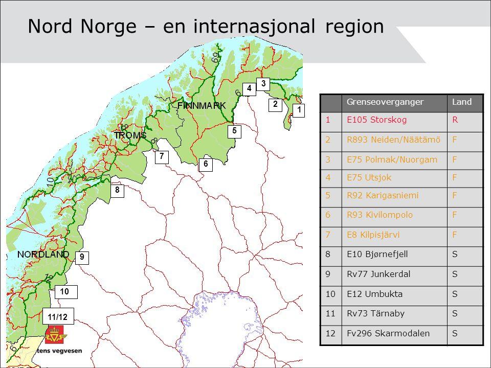 Nord Norge – en internasjonal region