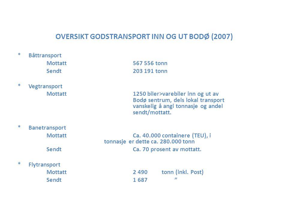OVERSIKT GODSTRANSPORT INN OG UT BODØ (2007)