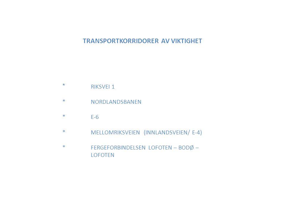 TRANSPORTKORRIDORER AV VIKTIGHET