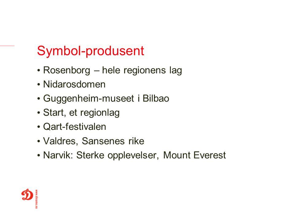 Symbol-produsent Rosenborg – hele regionens lag Nidarosdomen